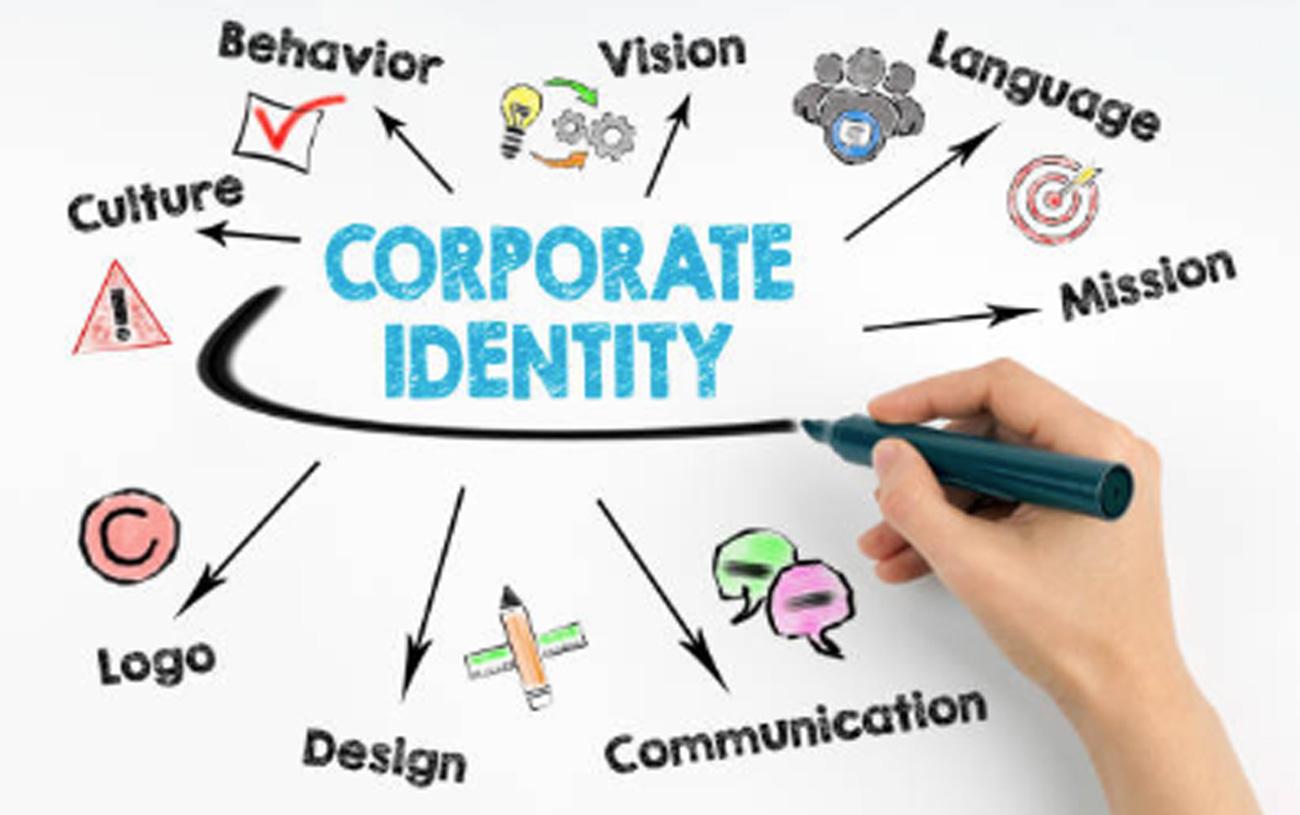 que es la Identidad corporativa