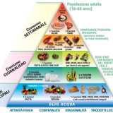 Perchè è necessario perdere peso e calcolo IMC