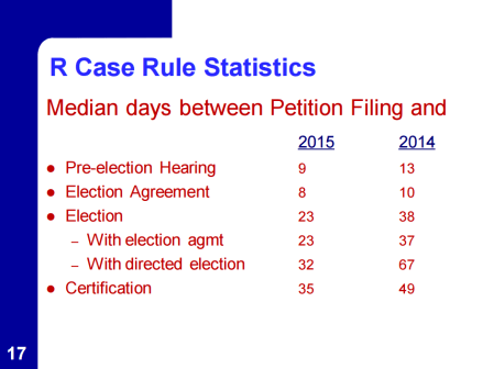 r case stats 2