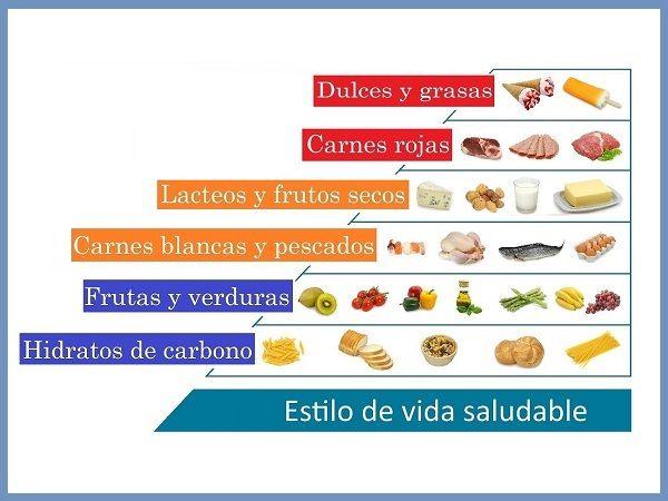 La pirámide alimenticia para niños