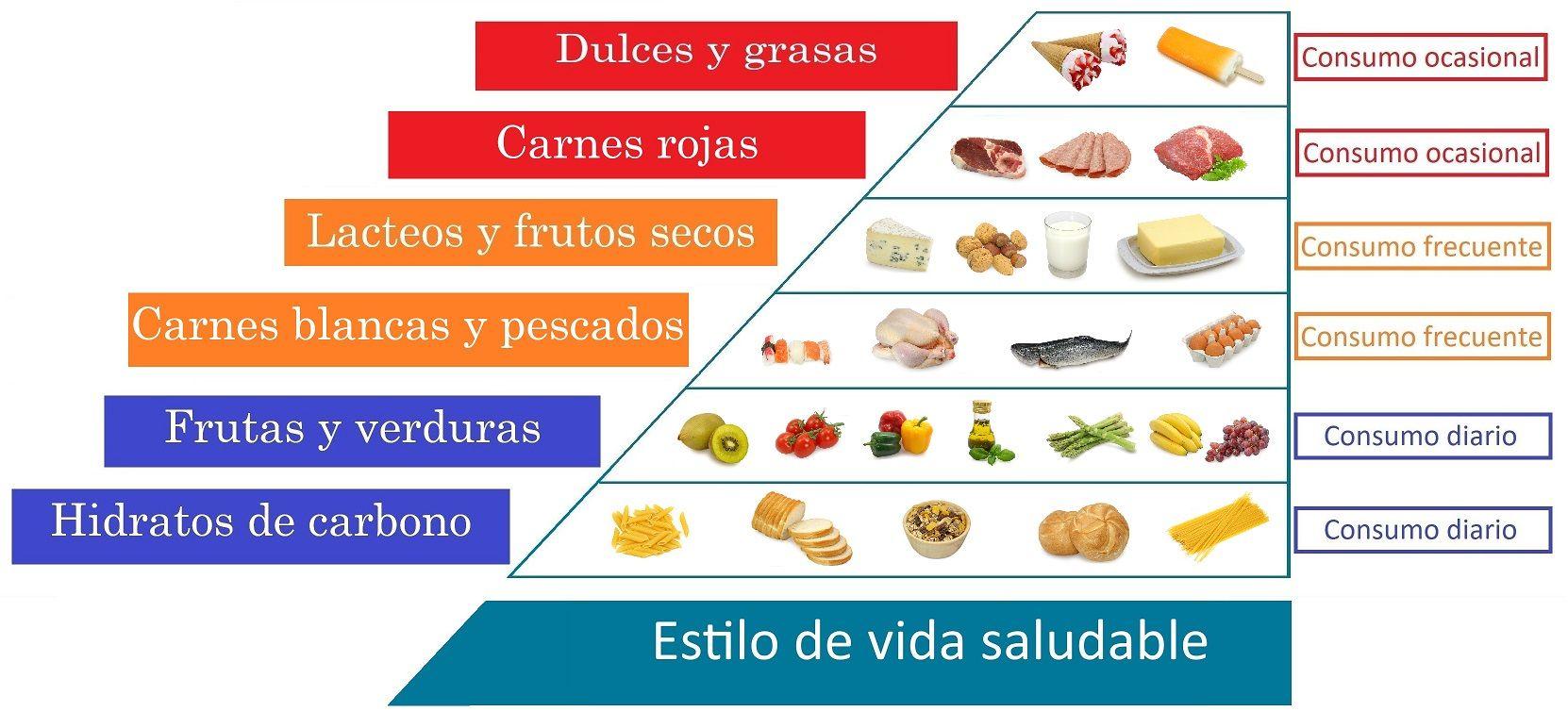 lista de alimentos no saludables para niños