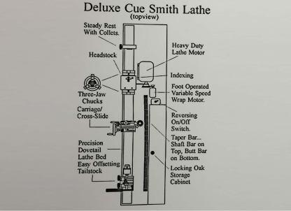 Deluxe Cue Smith™ Cue Lathe-708