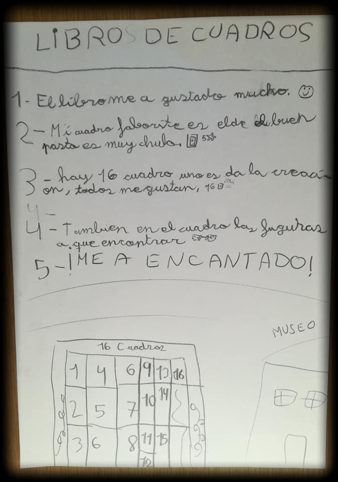 Opinión de mi hija sobre el libro 16 cuadros muy, muy importantes del Museo del Prado