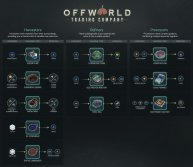 Off World Trading Company Resources