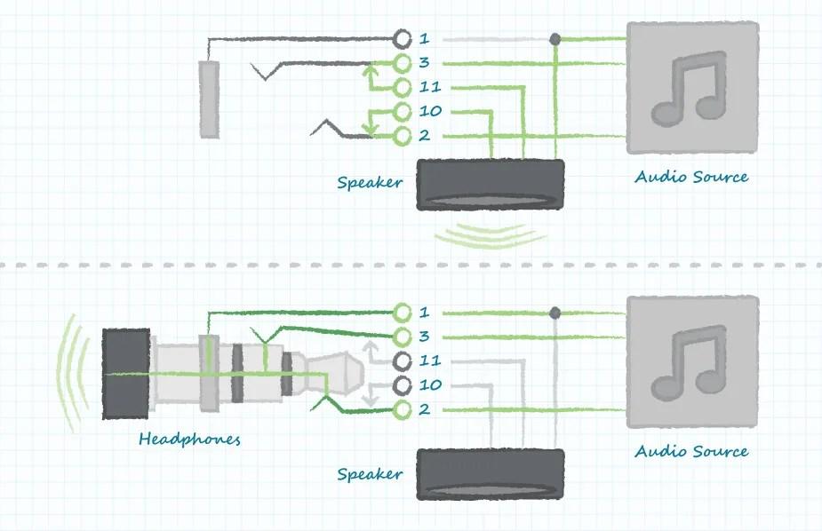 3 5 Mm Audio Jack Wiring Diagram Understanding Audio Jack Switches And Schematics Cui Inc