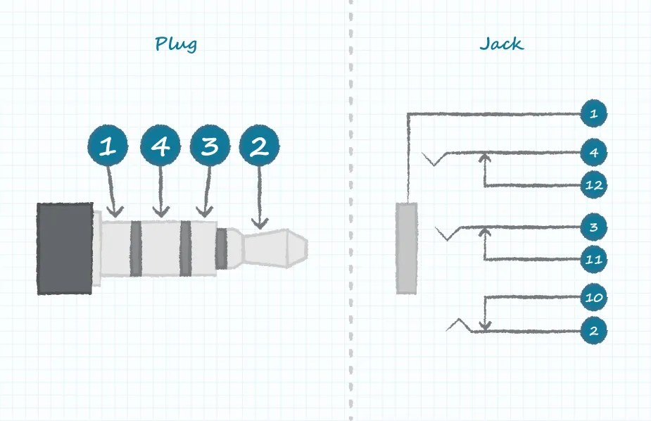 4 Audio Jack Wiring オーディオ・ジャックスイッチと回路図の理解 Cui Inc