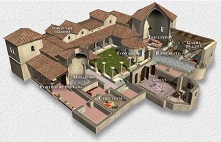 La antigua villa romana for Villas romanas