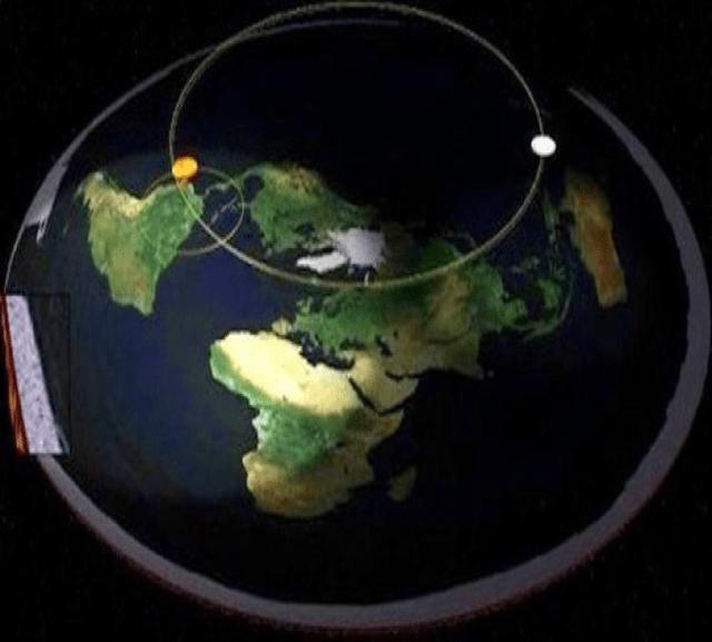 Modelo de la FES de la tierra plana, el sol y la luna.