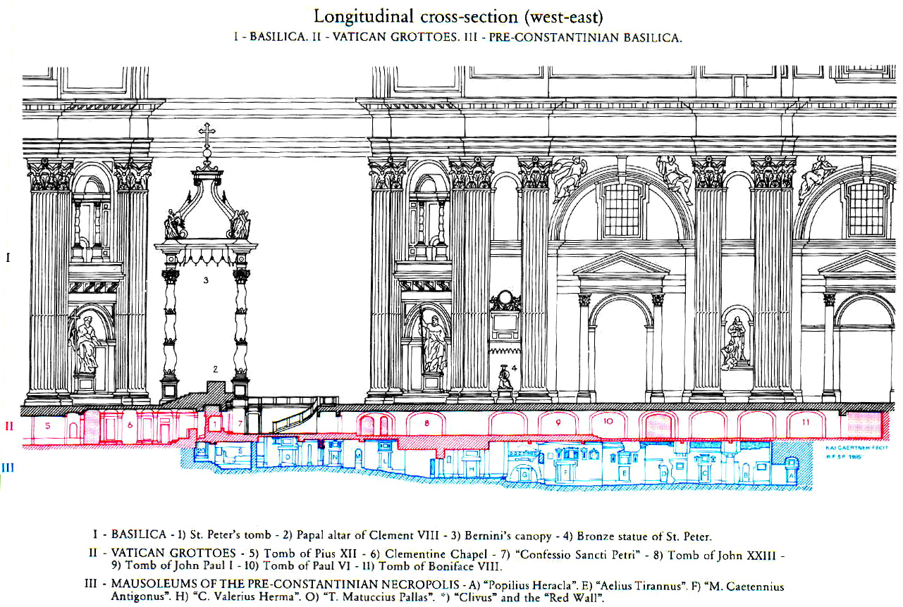 hight resolution of saint peters basilica three levels of st peter s basilica