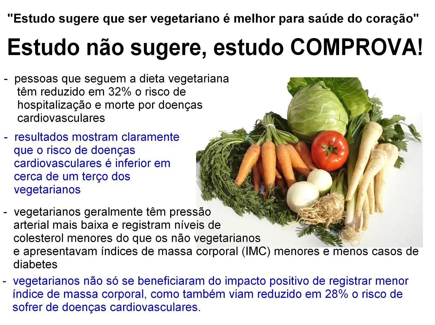 Resultado de imagem para mensagens vegetarianas