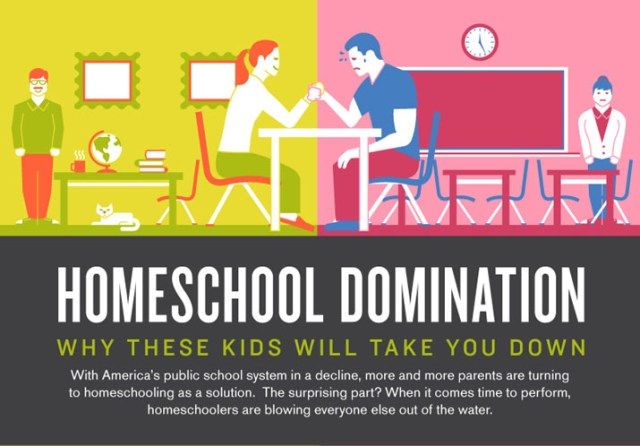 1-homeschool-domination