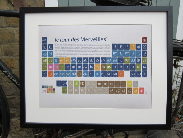 Tour De France Periodic Table (2)