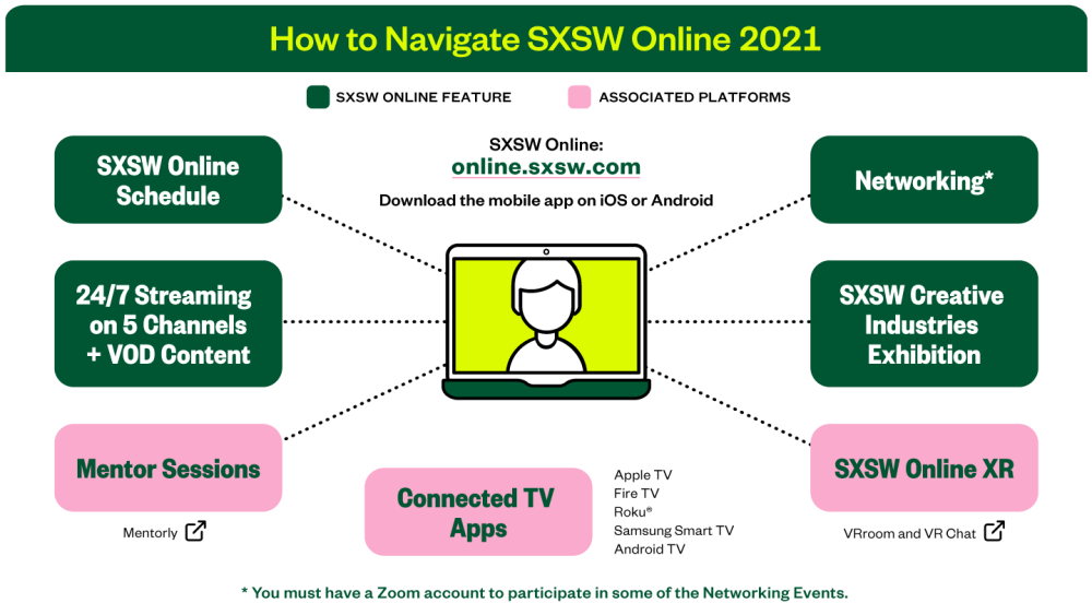 How to Navigate SXSW Online info graphic