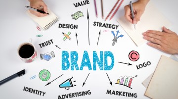 What's so Great About Contemporary Marketing?