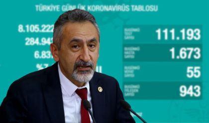 CHP'li vekilden korkutan 'Gerçek vefat ve vaka sayısı' açıklaması