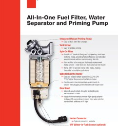 all in one fuel filter water separator and priming pump [ 1181 x 1642 Pixel ]