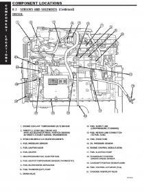 Engine partment ponent diagram  Dodge Cummins Diesel Forum
