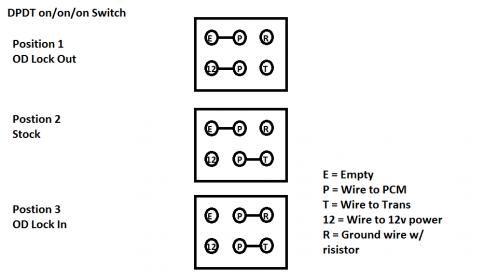 50 Amp Transfer Switch Wiring Electric Transfer Switch