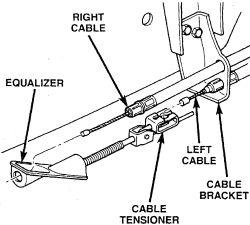 New Chevy Silverado Fuse Box Diagram 2007 Model, New, Free