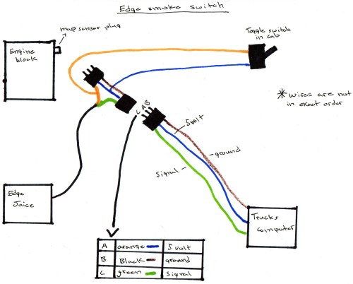 small resolution of lb7 gauge wiring diagram wiring libraryclick image for larger version name edge smoke switch jpg views