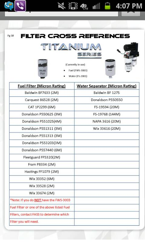 fass fuel filters
