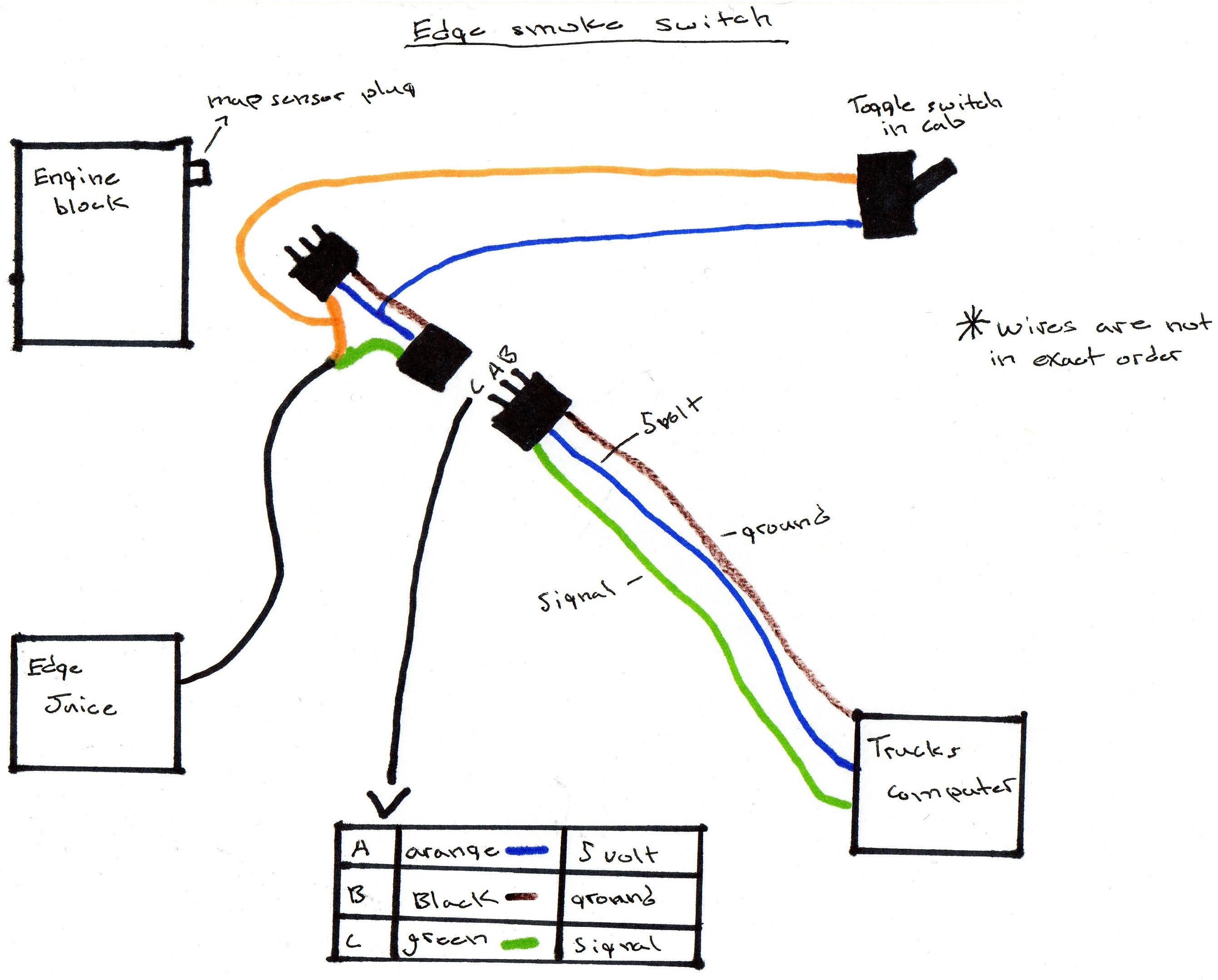 Cummin Ecm Wiring Diagram