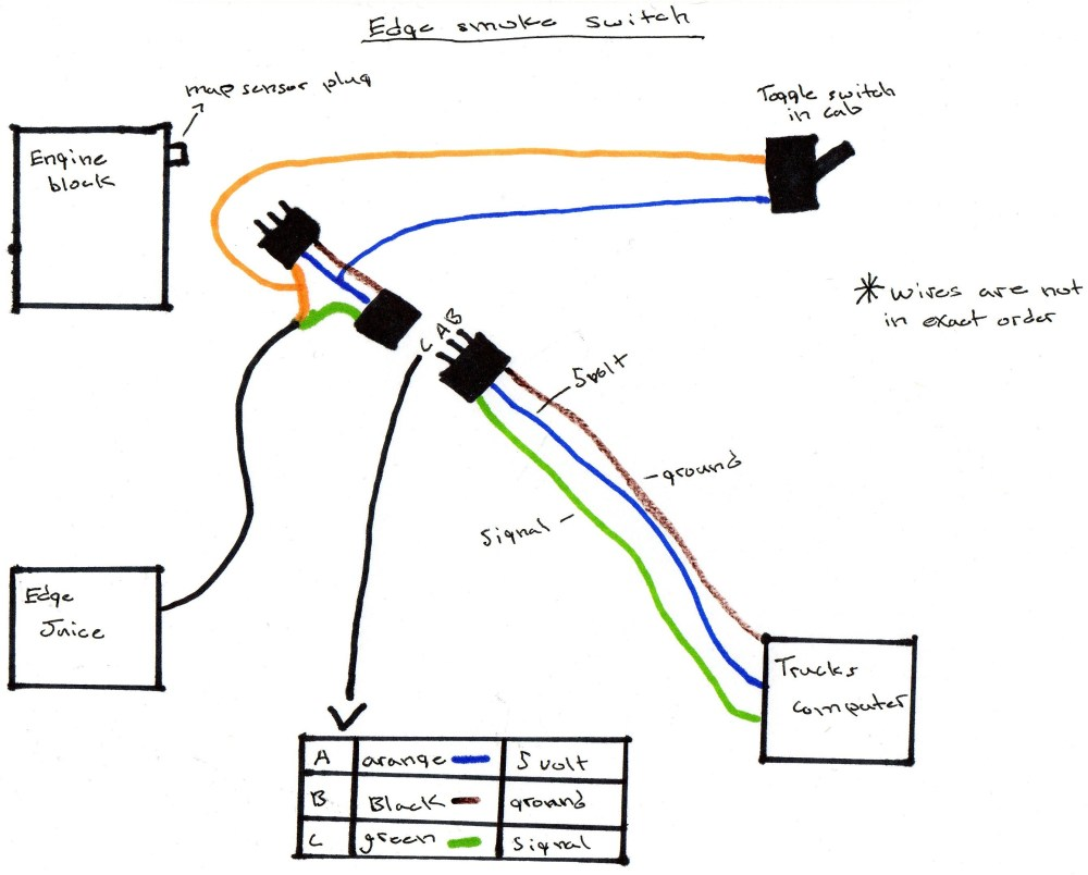medium resolution of smoke switch wont work dodge cummins diesel forum rh cumminsforum 2004 ram 1500 fuse box diagram