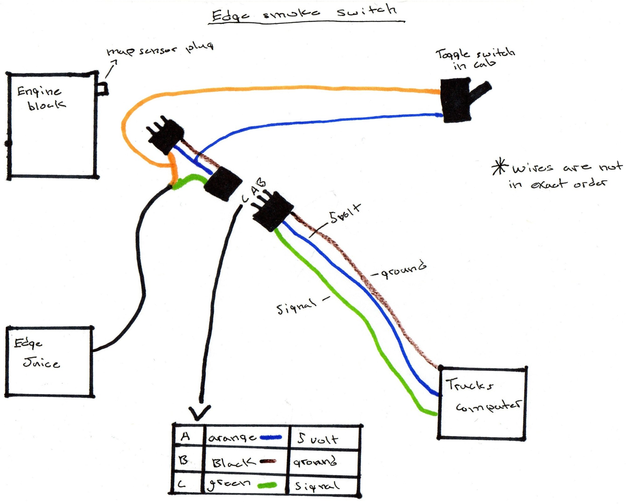 hight resolution of smoke switch wont work dodge cummins diesel forum rh cumminsforum 2004 ram 1500 fuse box diagram