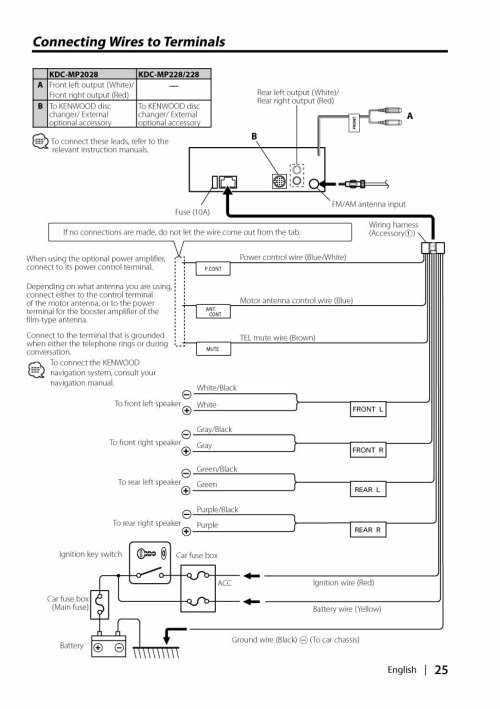 small resolution of metra wire diagram wiring diagram for you wiring harness diagram metra 70 7903 metra wiring