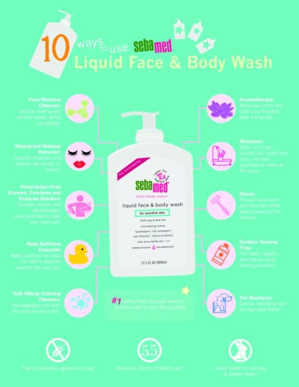 10 Ways to Use Sebamed Liquid Face & Body Wash