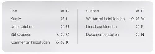 Tastaturkürzel Pages iOS 9