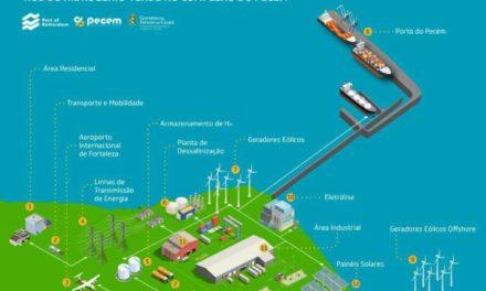 Brasil: Porto do Pecém firma MoU para su proyecto de desarrollo de terminal de hidrógeno verde