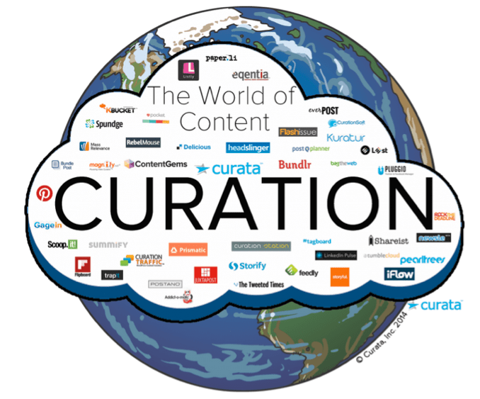 the world of content curation tools