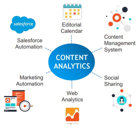 Content_analytics_diagram