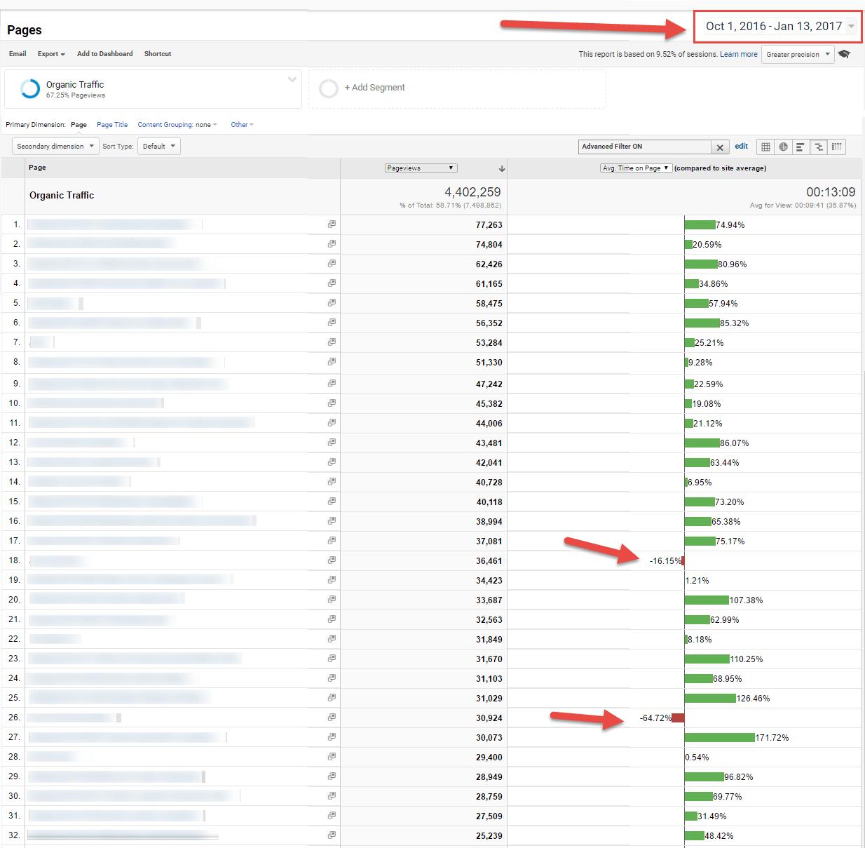 average-time-on-site-after-rankbrain