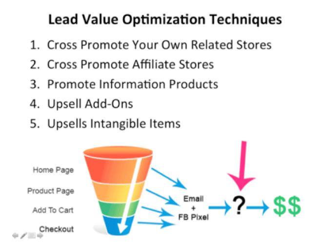 Lead Value Optimization > conversion rates