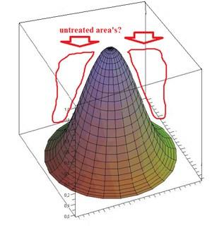 flat-coil2