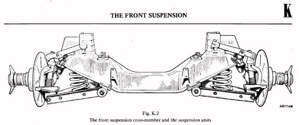 Mgb Engine Diagram Transmission. Diagrams. Auto Parts