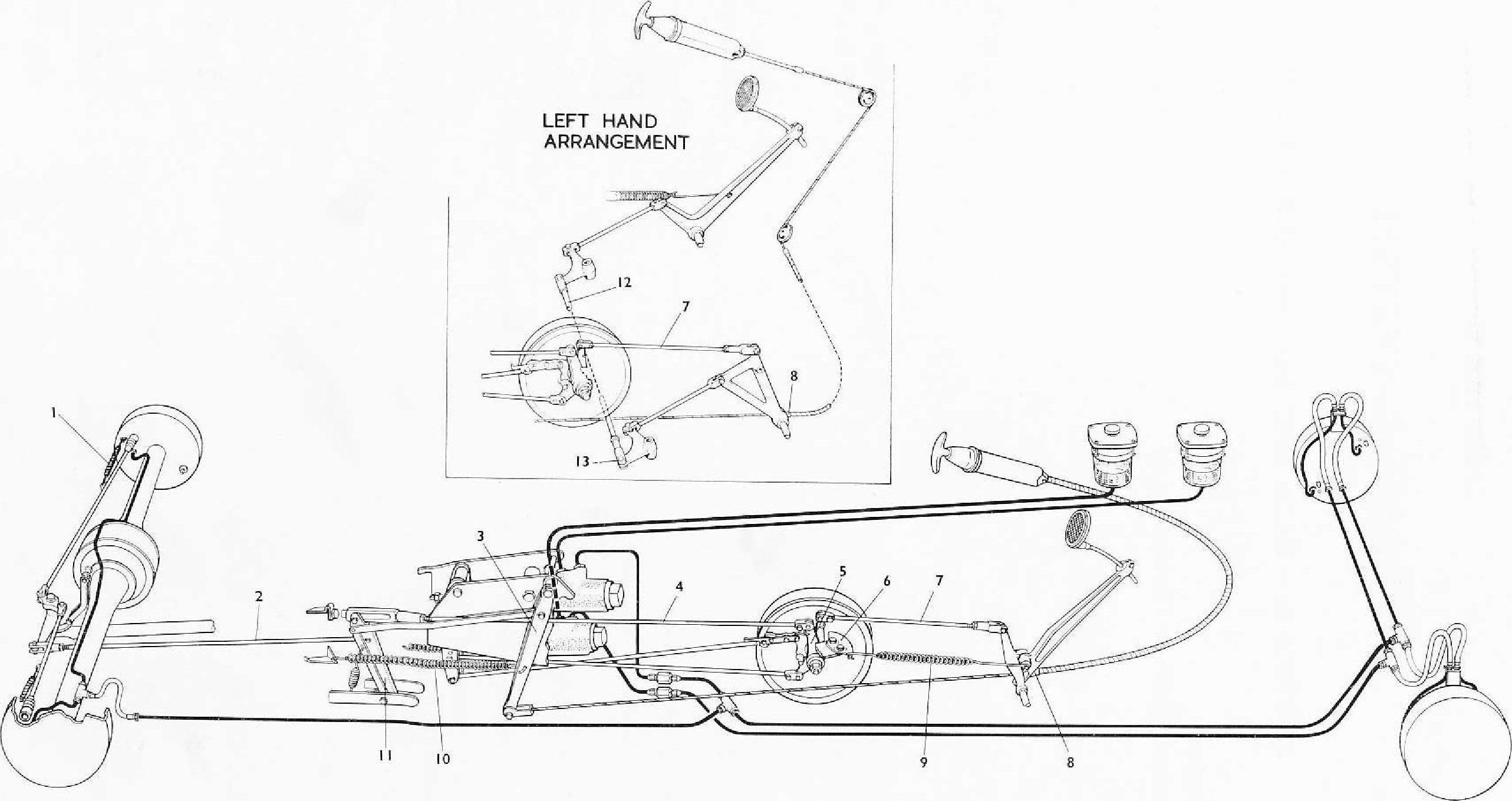 Automotive History Capsule: Mechanical Power Brake Servo