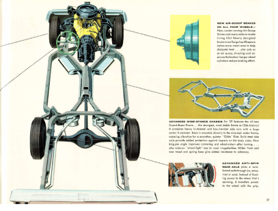 Automotive History: An X-Ray Look At GM's X-Frame (1957