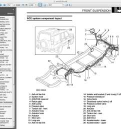 front suspensions 3 5 wide springs freightliner air system diagram kenworth t800 relay location diagram [ 1024 x 879 Pixel ]