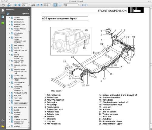 small resolution of front suspensions 3 5 wide springs freightliner air system diagram kenworth t800 relay location diagram