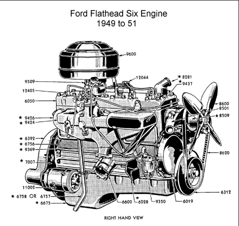 Ford 226 inline 6