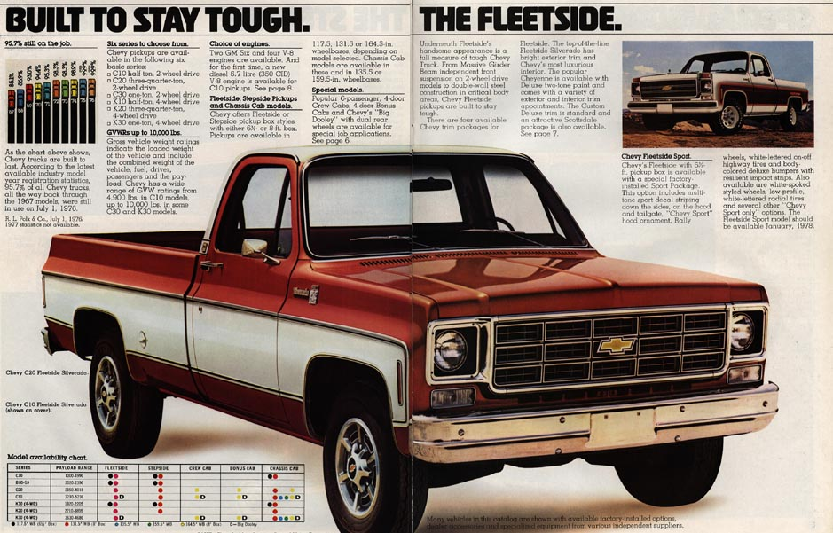 Curbside Classic / Jason\'s Family Chronicles: 1978 Chevrolet ...