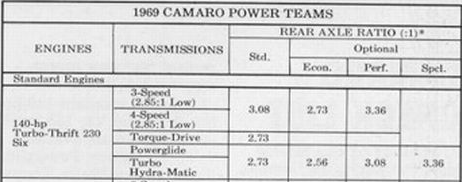 Steve's Camaro Parts: June 2014