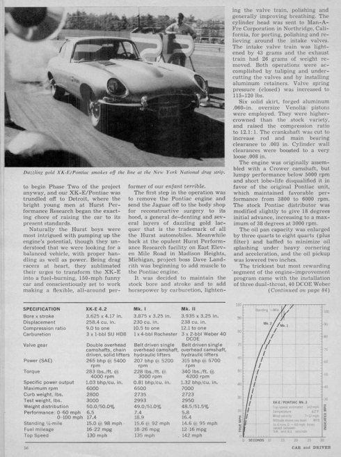 CD XK-E Pontiac 003 700