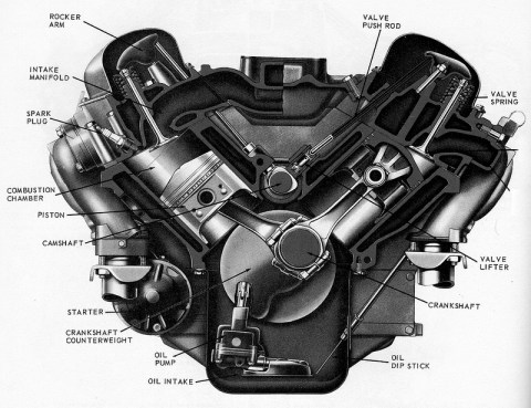 Chevrolet W engine