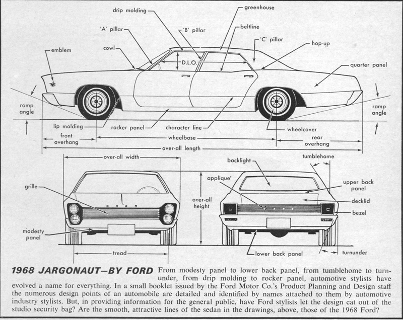 1968 ford terminology for Nomenclature icpe garage automobile