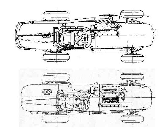 Indy roadster 2