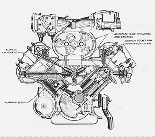 Buick XP-300 engine